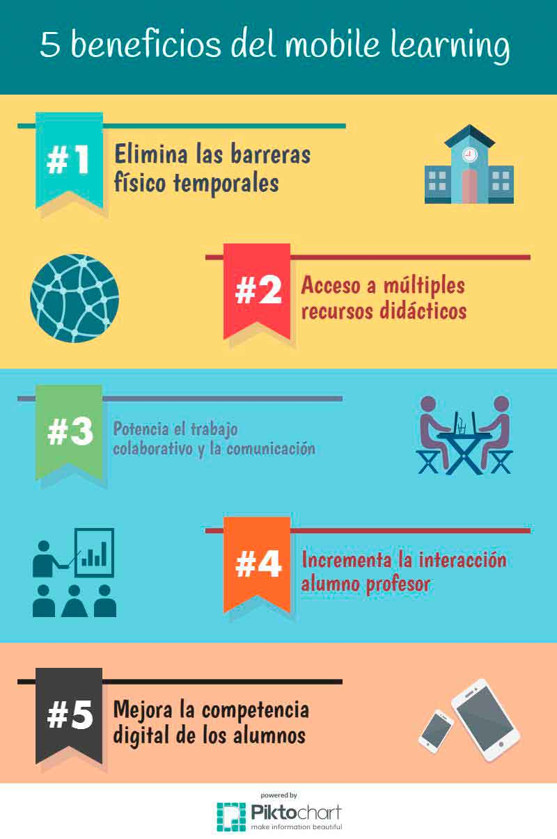 5 beneficios m-learning